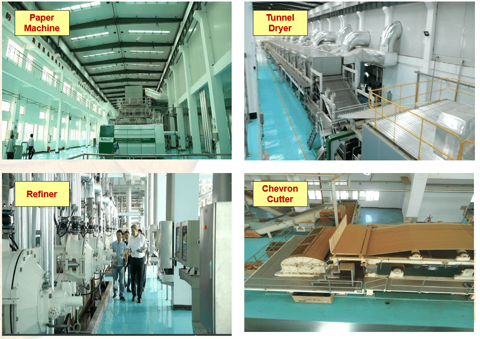 How paper making recon is being made with machinery